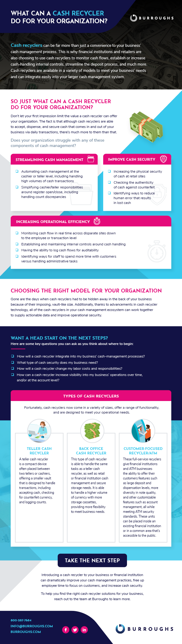 What can a cash recycler do for your organization infographic